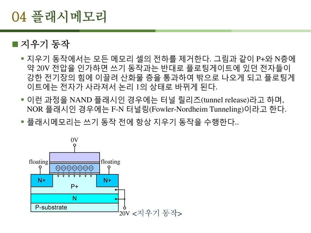 04 플래시메모리 지우기 동작.