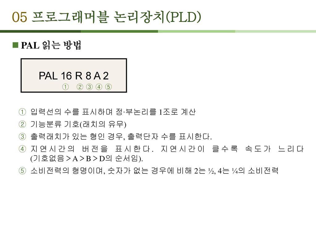 05 프로그래머블 논리장치(PLD) PAL 16 R 8 A 2 PAL 읽는 방법