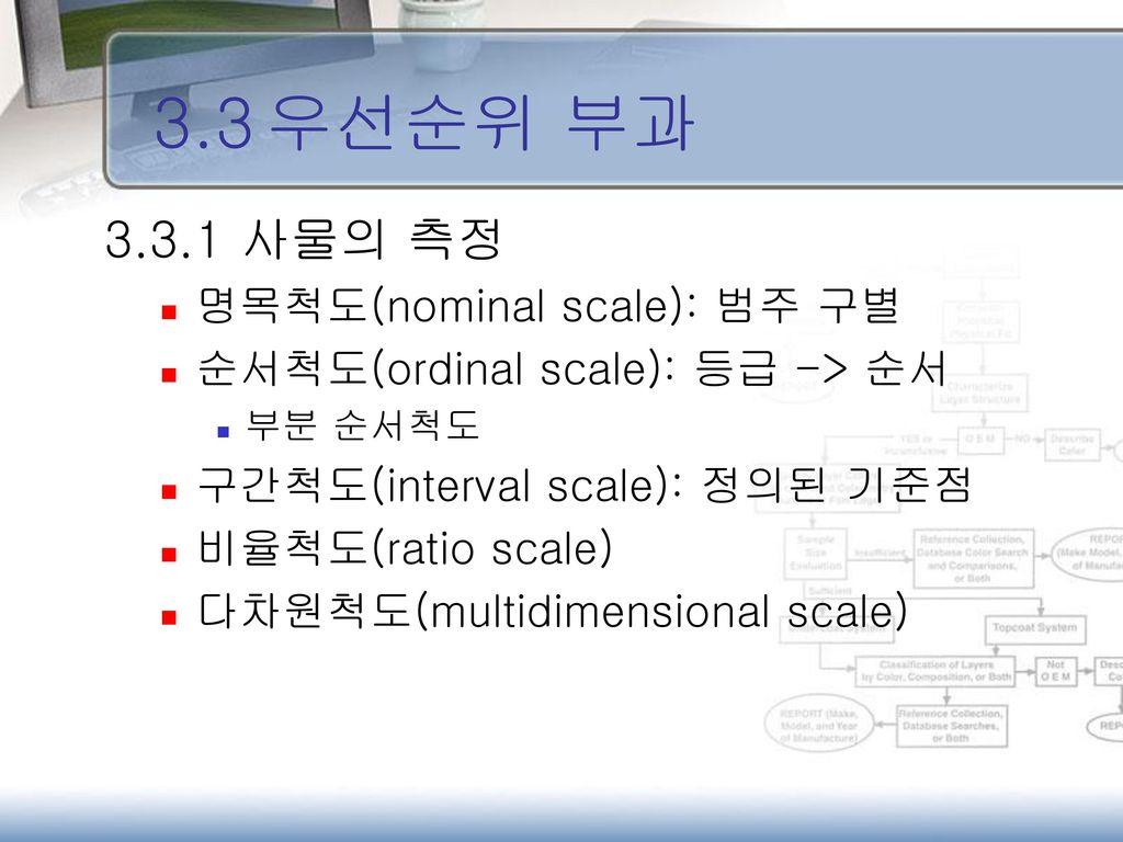3.3 우선순위 부과 3.3.1 사물의 측정 명목척도(nominal scale): 범주 구별