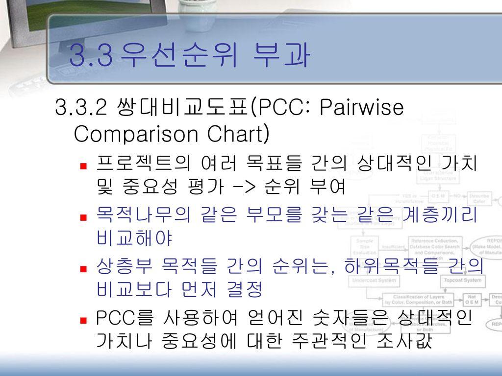 3.3 우선순위 부과 3.3.2 쌍대비교도표(PCC: Pairwise Comparison Chart)