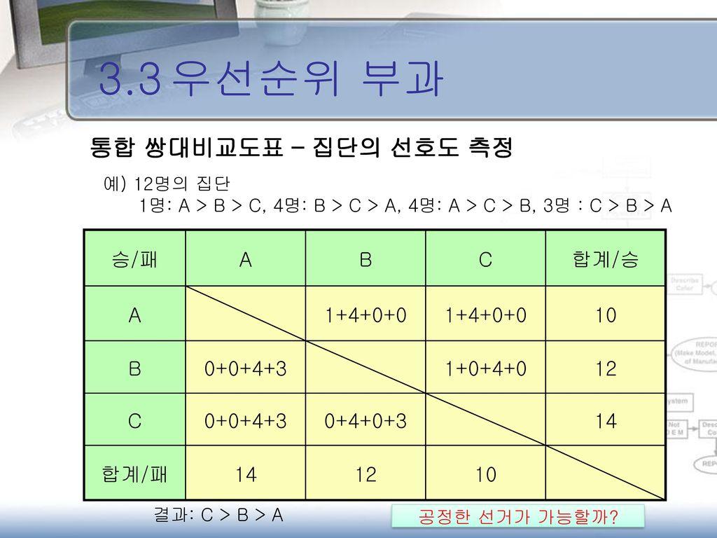 3.3 우선순위 부과 통합 쌍대비교도표 – 집단의 선호도 측정 승/패 A B C 합계/승 1+4+0+0 10 0+0+4+3