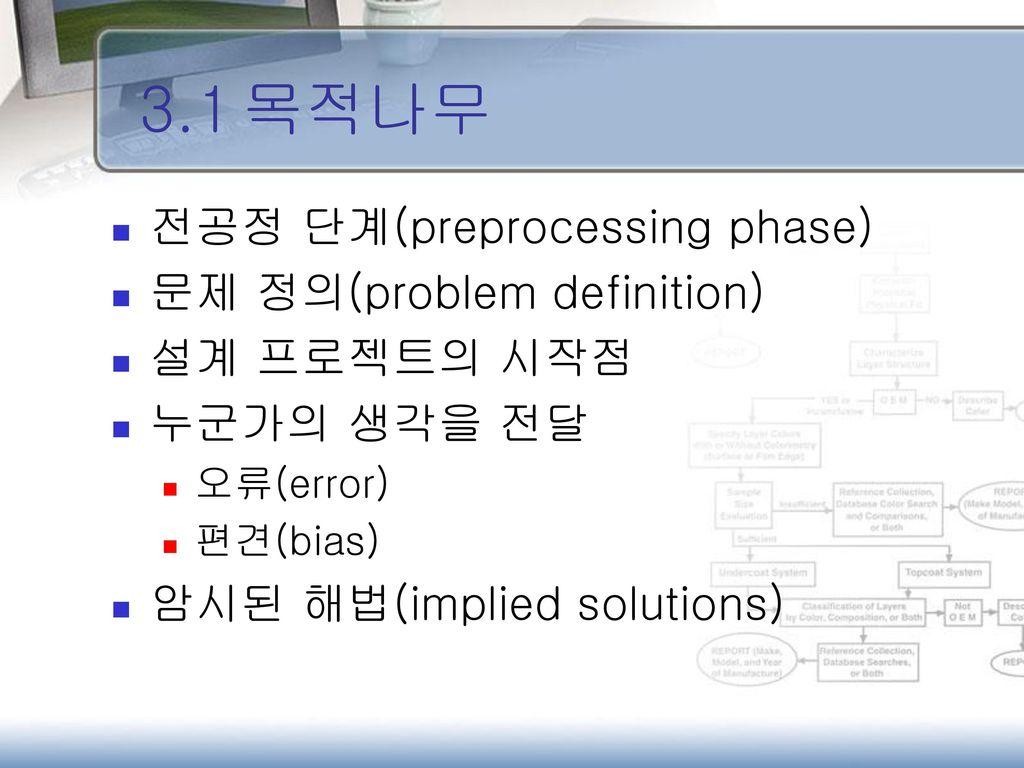 3.1 목적나무 전공정 단계(preprocessing phase) 문제 정의(problem definition)