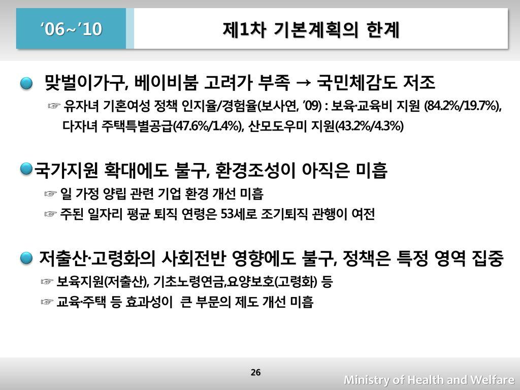 맞벌이가구, 베이비붐 고려가 부족 → 국민체감도 저조