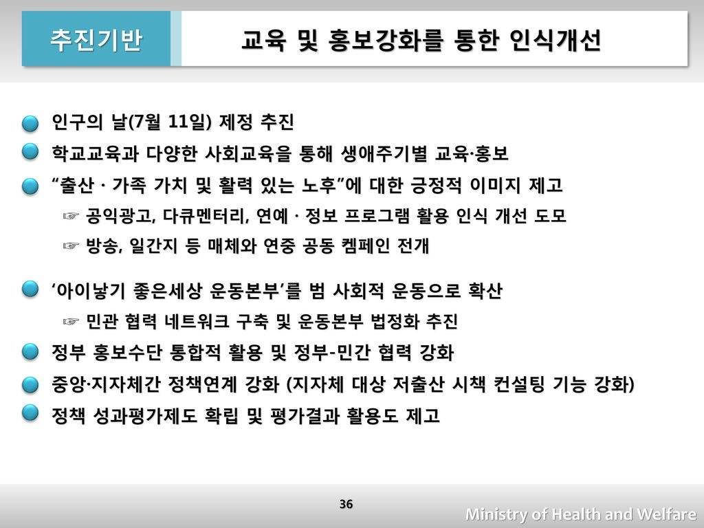 교육 및 홍보강화를 통한 인식개선 추진기반 인구의 날(7월 11일) 제정 추진