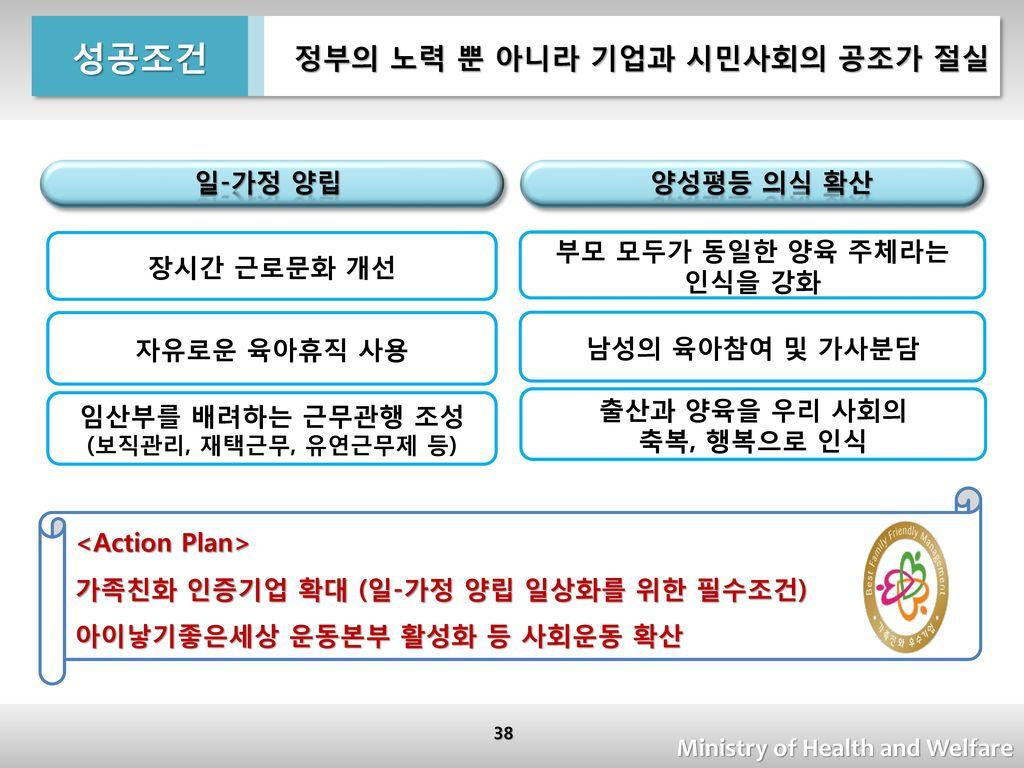 임산부를 배려하는 근무관행 조성 (보직관리, 재택근무, 유연근무제 등)