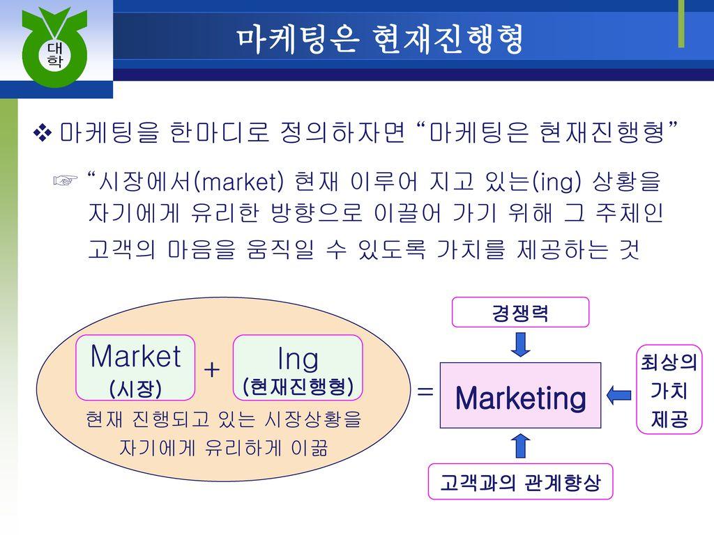 마케팅은 현재진행형 Market Ing + = Marketing 마케팅을 한마디로 정의하자면 마케팅은 현재진행형