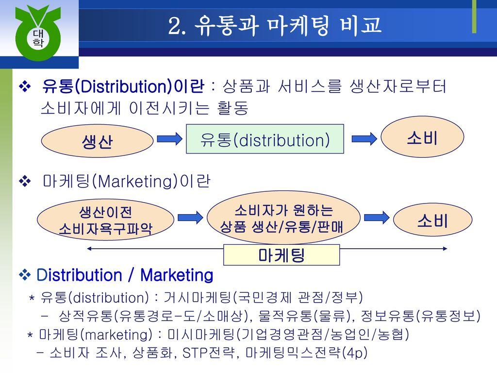 2. 유통과 마케팅 비교 유통(Distribution)이란 : 상품과 서비스를 생산자로부터 소비자에게 이전시키는 활동