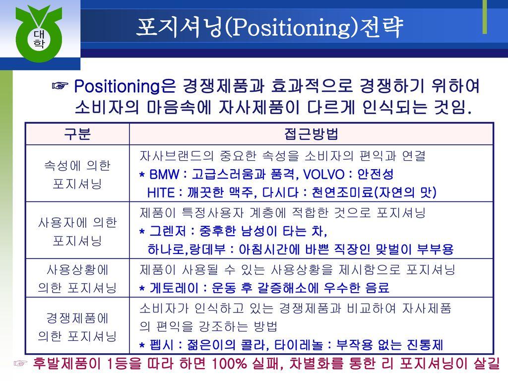 포지셔닝(Positioning)전략 ☞ Positioning은 경쟁제품과 효과적으로 경쟁하기 위하여