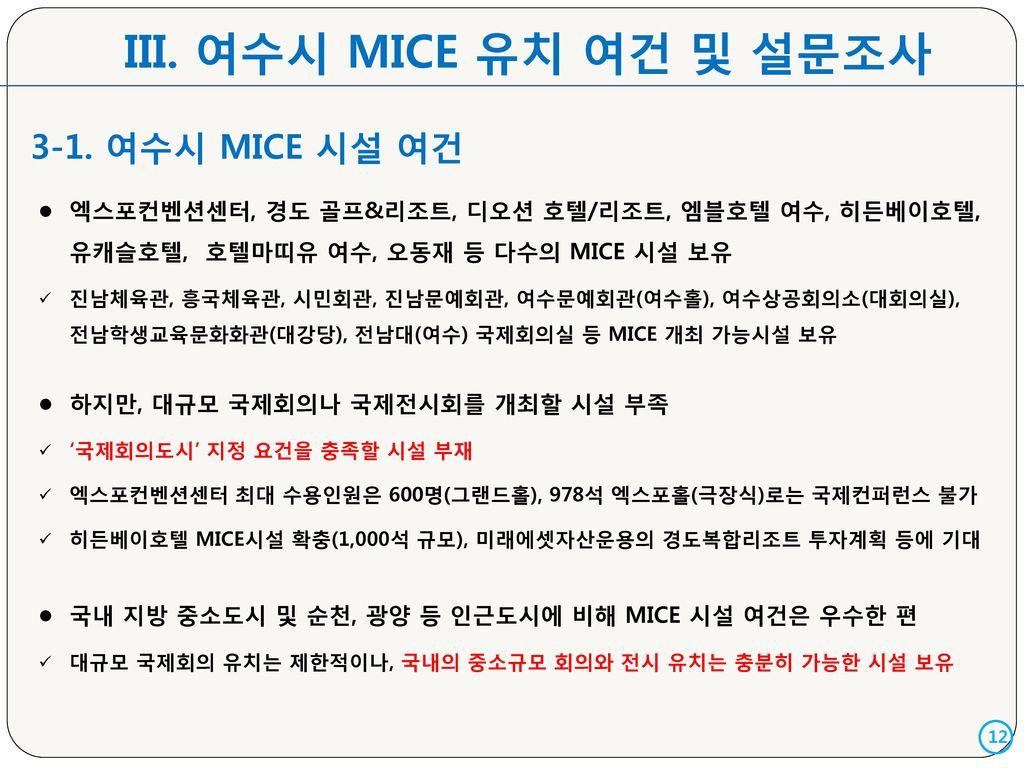 III. 여수시 MICE 유치 여건 및 설문조사 3-1. 여수시 MICE 시설 여건