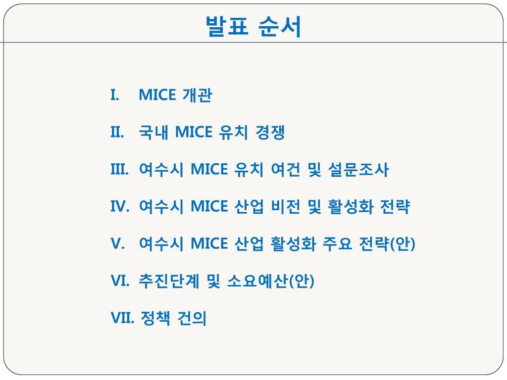 발표 순서 MICE 개관 국내 MICE 유치 경쟁 여수시 MICE 유치 여건 및 설문조사