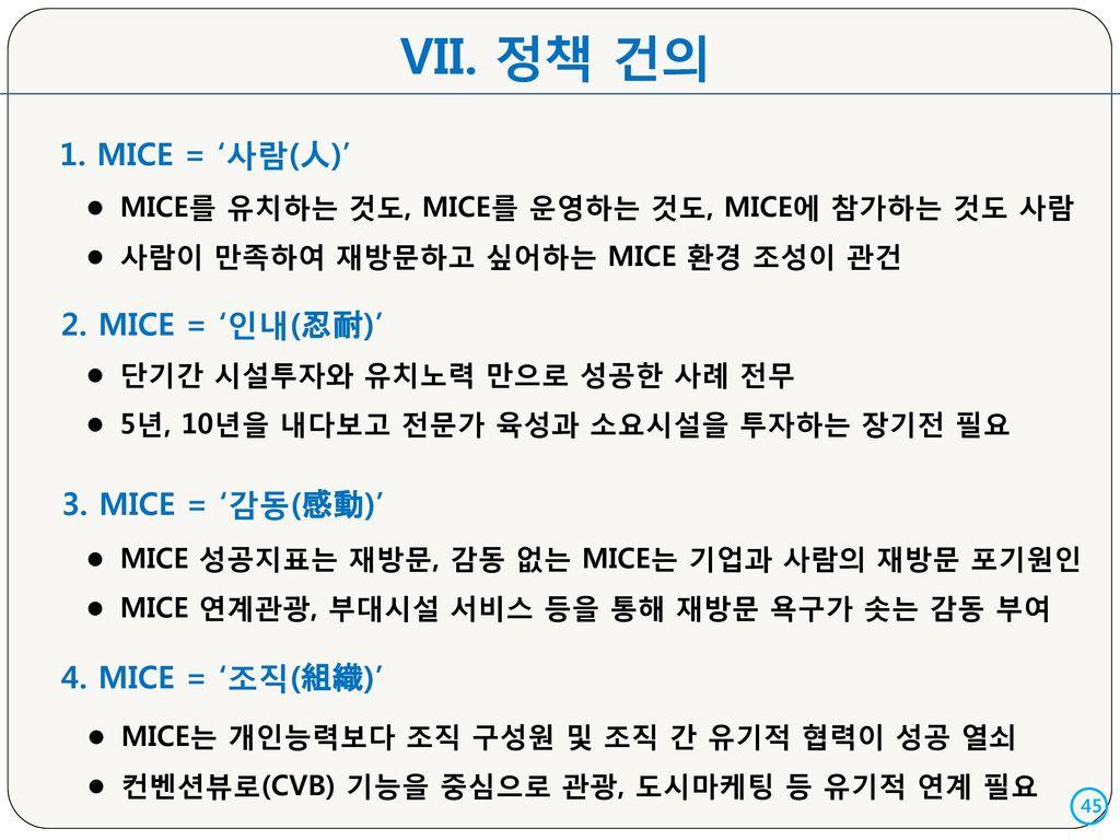 VII. 정책 건의 1. MICE = '사람(人)' 2. MICE = '인내(忍耐)' 3. MICE = '감동(感動)'