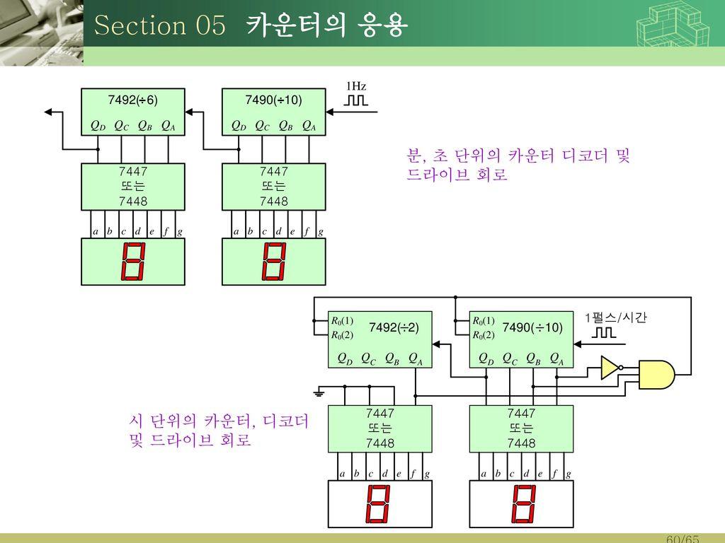 Section 05 카운터의 응용 분, 초 단위의 카운터 디코더 및 드라이브 회로 시 단위의 카운터, 디코더 및 드라이브 회로