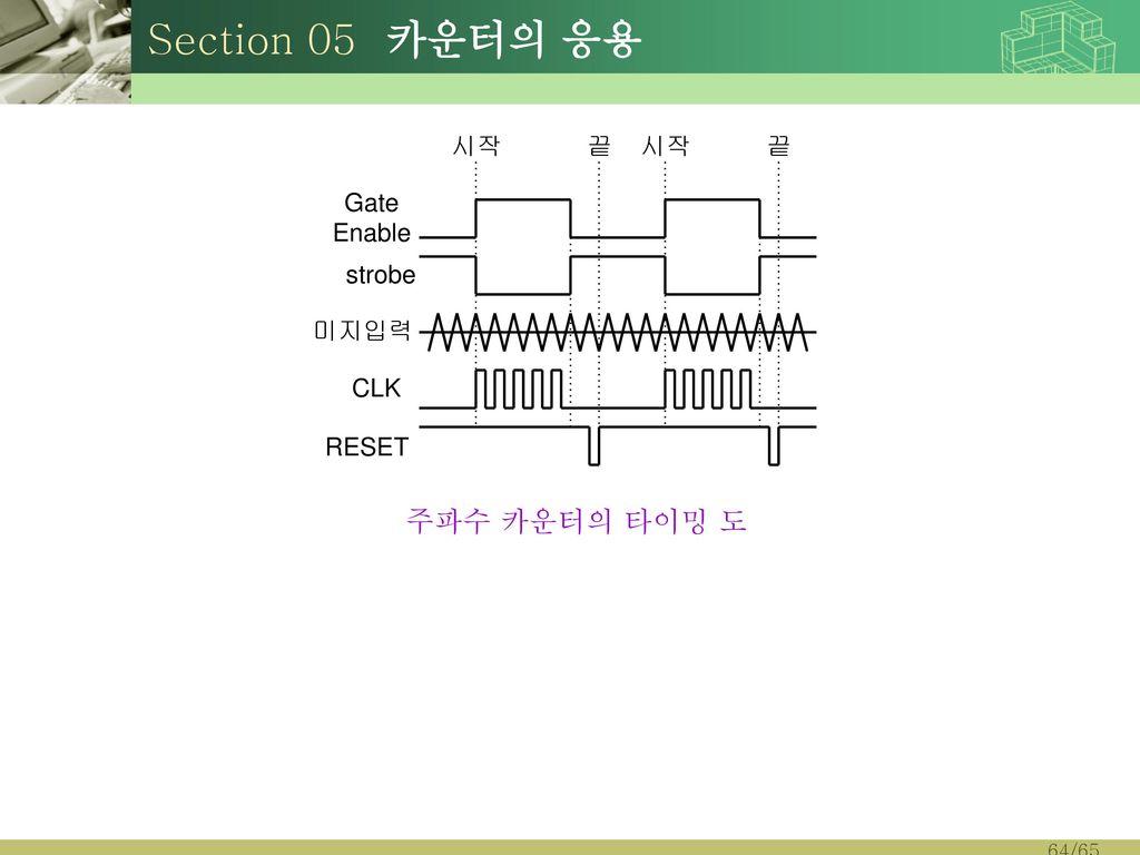 Section 05 카운터의 응용 주파수 카운터의 타이밍 도