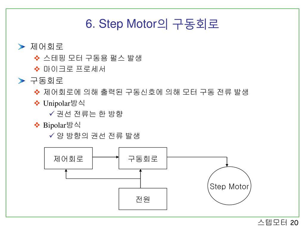 6. Step Motor의 구동회로 제어회로 구동회로 스테핑 모터 구동용 펄스 발생 마이크로 프로세서