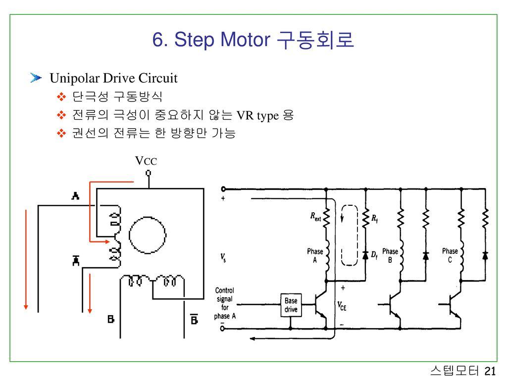6. Step Motor 구동회로 Unipolar Drive Circuit 단극성 구동방식