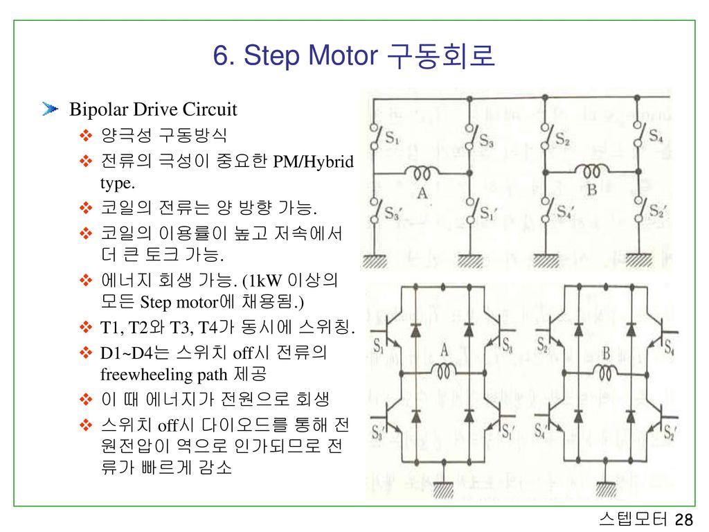 6. Step Motor 구동회로 Bipolar Drive Circuit 양극성 구동방식
