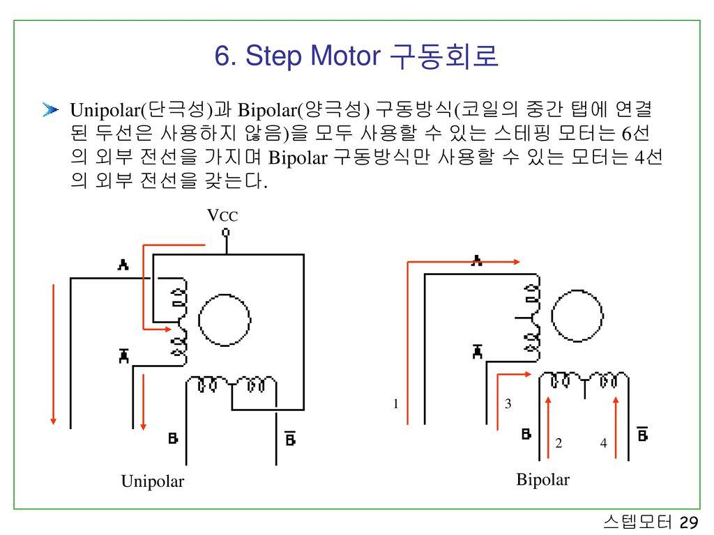 6. Step Motor 구동회로