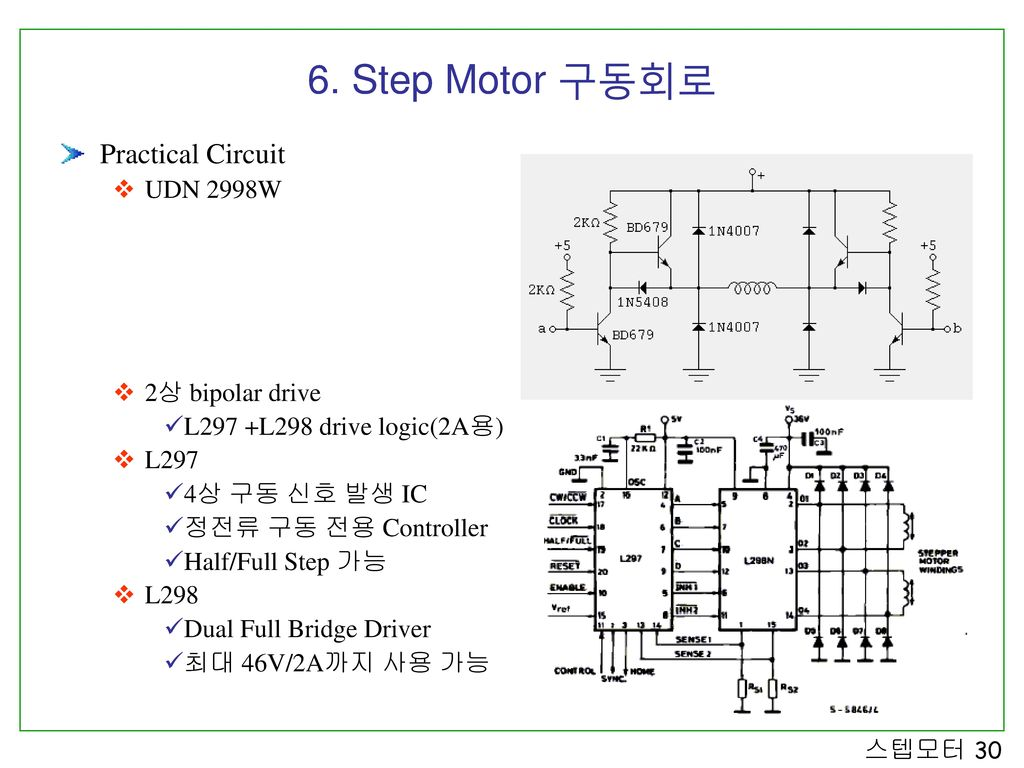 6. Step Motor 구동회로 Practical Circuit UDN 2998W 2상 bipolar drive