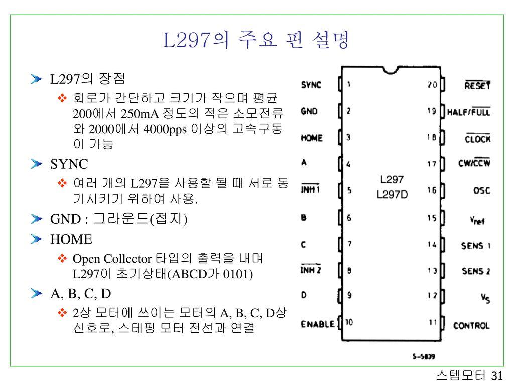 L297의 주요 핀 설명 L297의 장점 SYNC GND : 그라운드(접지) HOME A, B, C, D