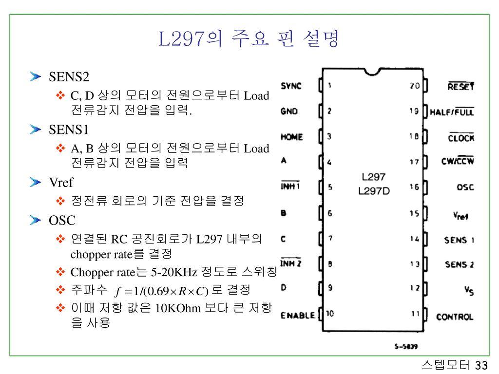 L297의 주요 핀 설명 SENS2 SENS1 Vref OSC