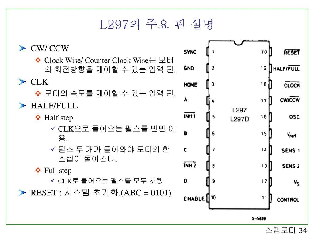 L297의 주요 핀 설명 CW/ CCW CLK HALF/FULL RESET : 시스템 초기화.(ABC = 0101)