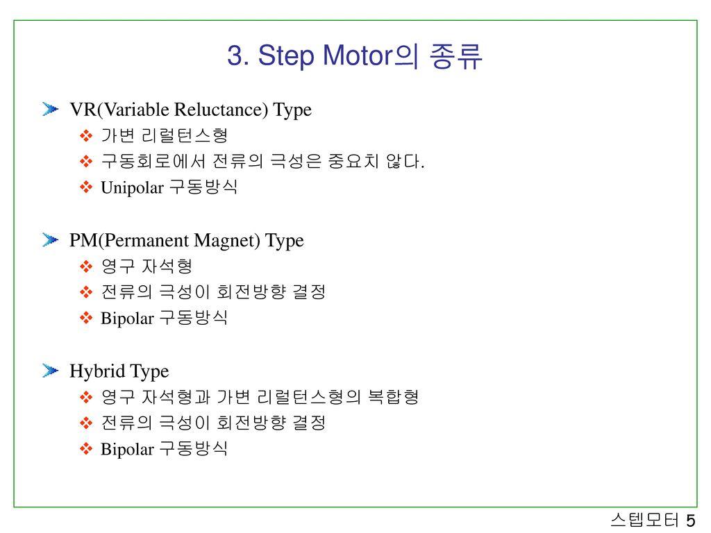3. Step Motor의 종류 VR(Variable Reluctance) Type