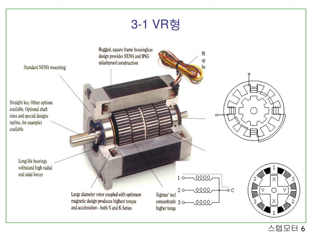 3-1 VR형
