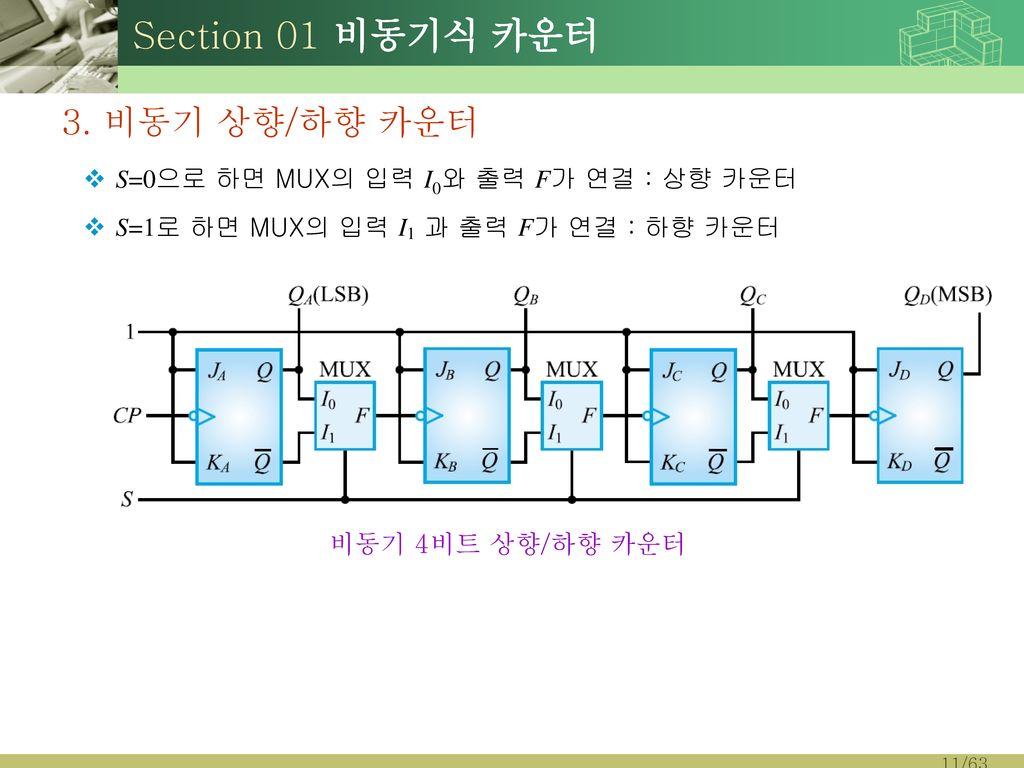 Section 01 비동기식 카운터 3. 비동기 상향/하향 카운터