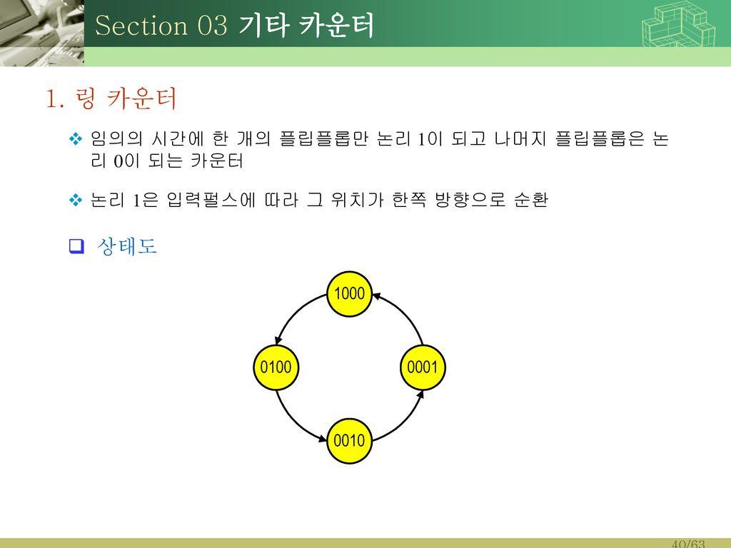 Section 03 기타 카운터 1. 링 카운터. 임의의 시간에 한 개의 플립플롭만 논리 1이 되고 나머지 플립플롭은 논리 0이 되는 카운터. 논리 1은 입력펄스에 따라 그 위치가 한쪽 방향으로 순환.