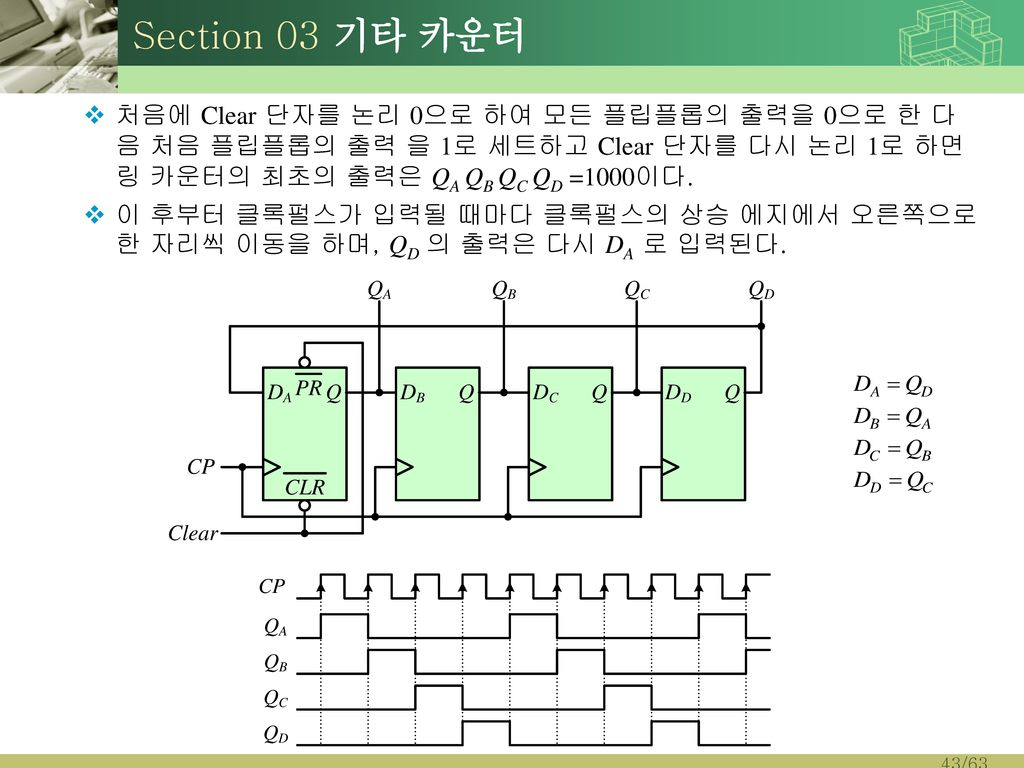 Section 03 기타 카운터 처음에 Clear 단자를 논리 0으로 하여 모든 플립플롭의 출력을 0으로 한 다음 처음 플립플롭의 출력 을 1로 세트하고 Clear 단자를 다시 논리 1로 하면 링 카운터의 최초의 출력은 QA QB QC QD =1000이다.