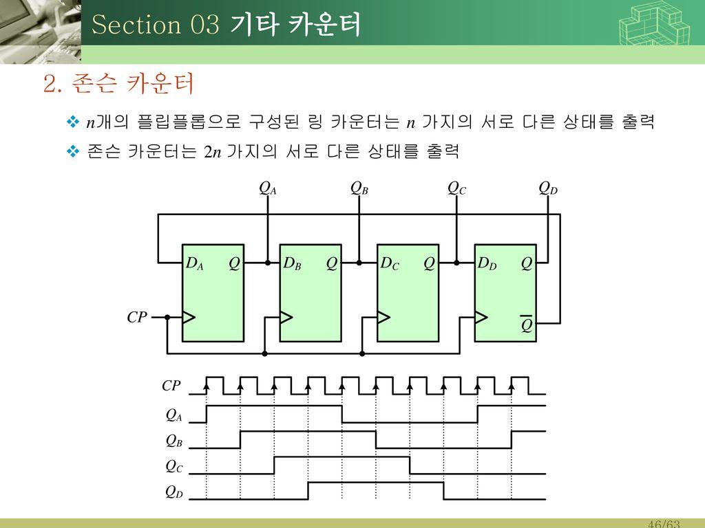 Section 03 기타 카운터 2. 존슨 카운터 n개의 플립플롭으로 구성된 링 카운터는 n 가지의 서로 다른 상태를 출력