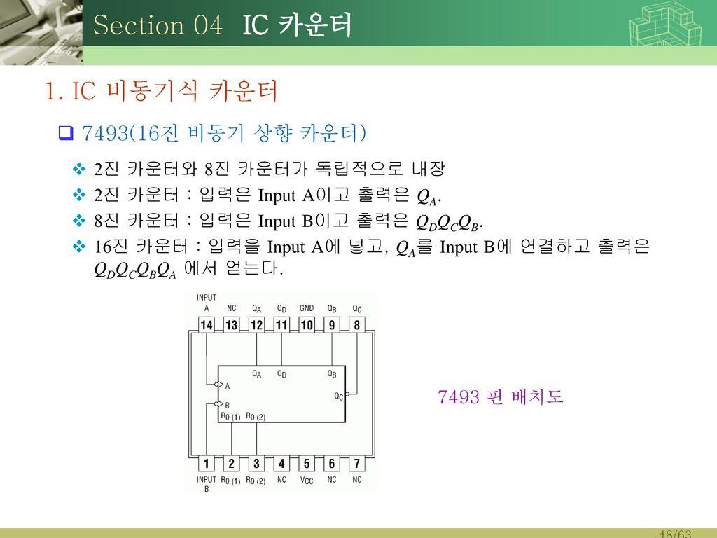 Section 04 IC 카운터 1. IC 비동기식 카운터 7493(16진 비동기 상향 카운터)