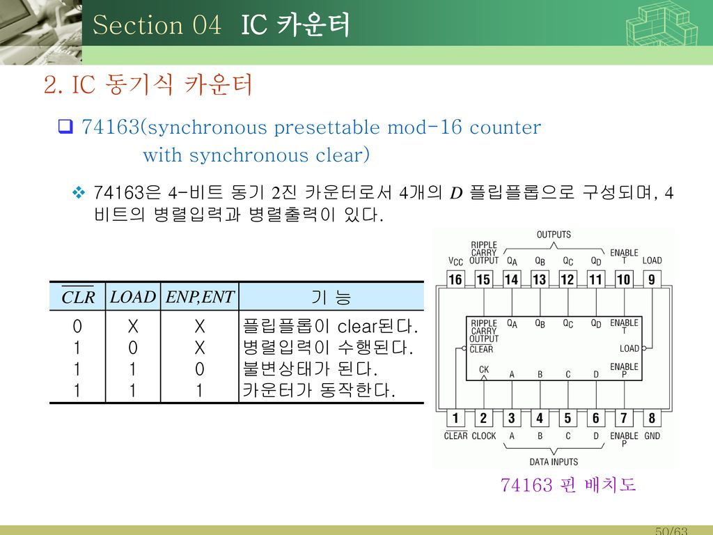 Section 04 IC 카운터 2. IC 동기식 카운터