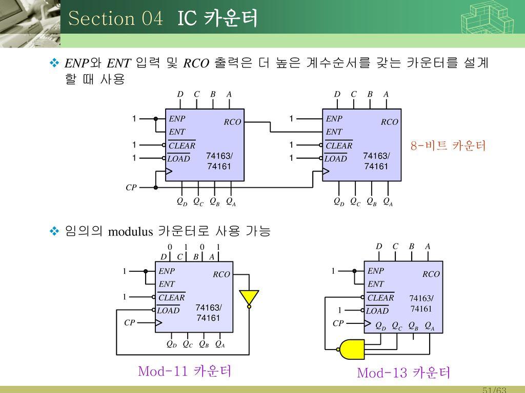 Section 04 IC 카운터 ENP와 ENT 입력 및 RCO 출력은 더 높은 계수순서를 갖는 카운터를 설계할 때 사용