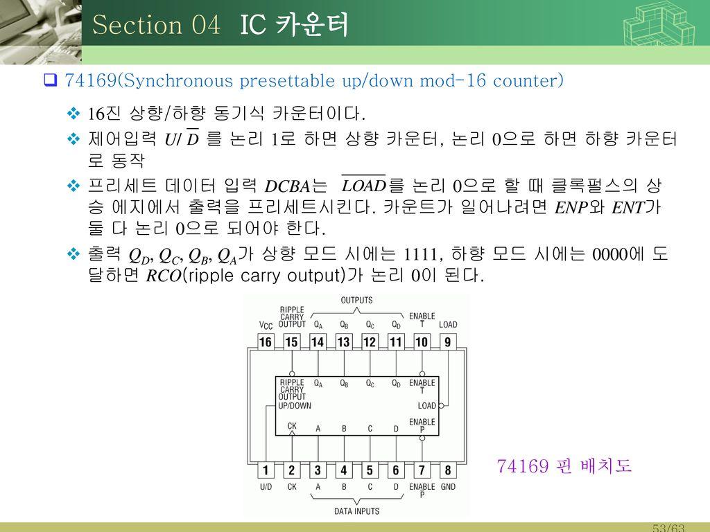 Section 04 IC 카운터 74169(Synchronous presettable up/down mod-16 counter) 16진 상향/하향 동기식 카운터이다. 제어입력 U/ 를 논리 1로 하면 상향 카운터, 논리 0으로 하면 하향 카운터로 동작.