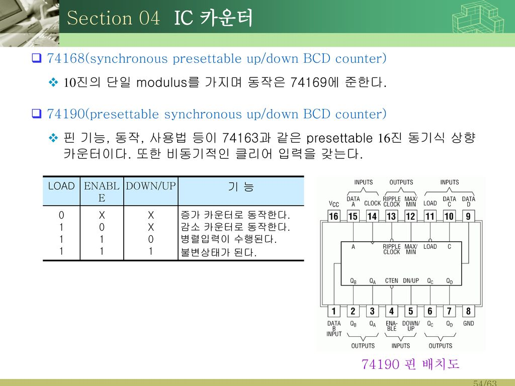 Section 04 IC 카운터 74168(synchronous presettable up/down BCD counter)