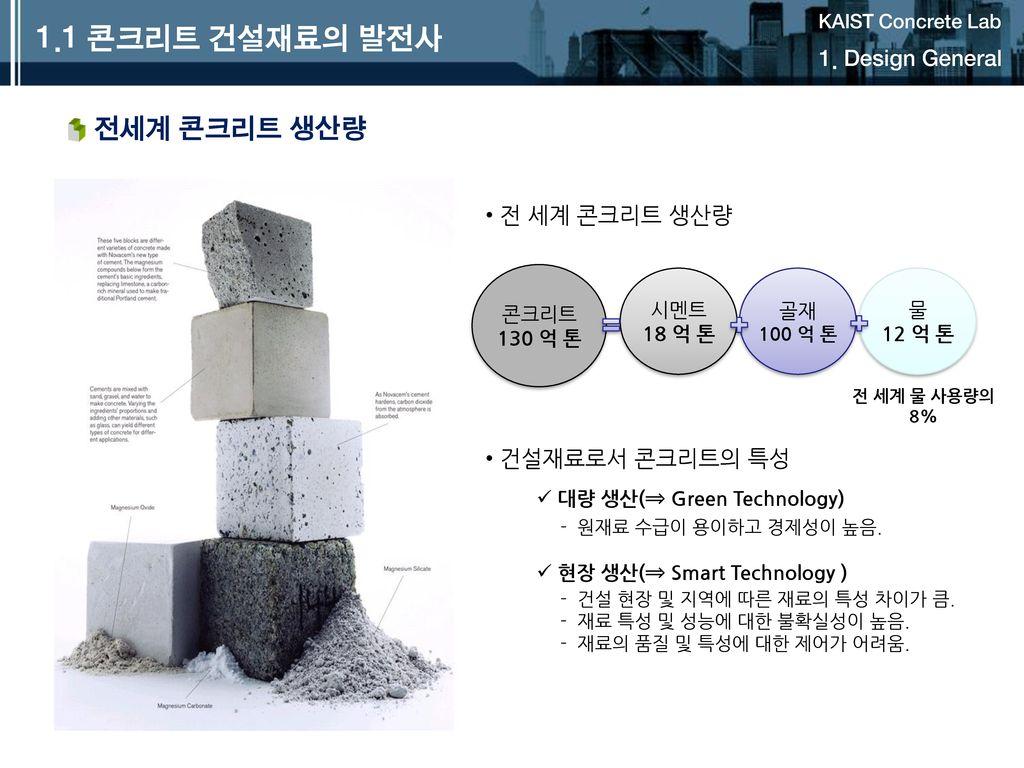 1.1 콘크리트 건설재료의 발전사 전세계 콘크리트 생산량 1. Design General 전 세계 콘크리트 생산량