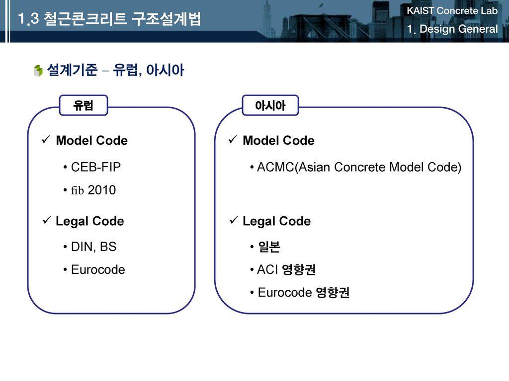 1.3 철근콘크리트 구조설계법 설계기준 – 유럽, 아시아 Model Code Model Code CEB-FIP fib 2010