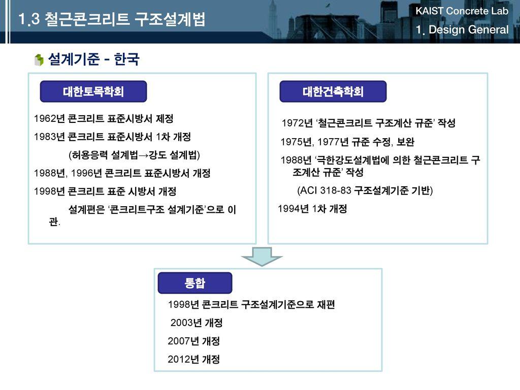 1.3 철근콘크리트 구조설계법 설계기준 - 한국 1972년 '철근콘크리트 구조계산 규준' 작성 1. Design General