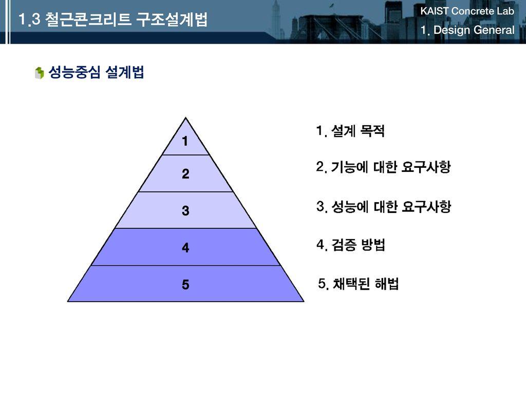 1.3 철근콘크리트 구조설계법 1. Design General 성능중심 설계법 1 2 3 4 5