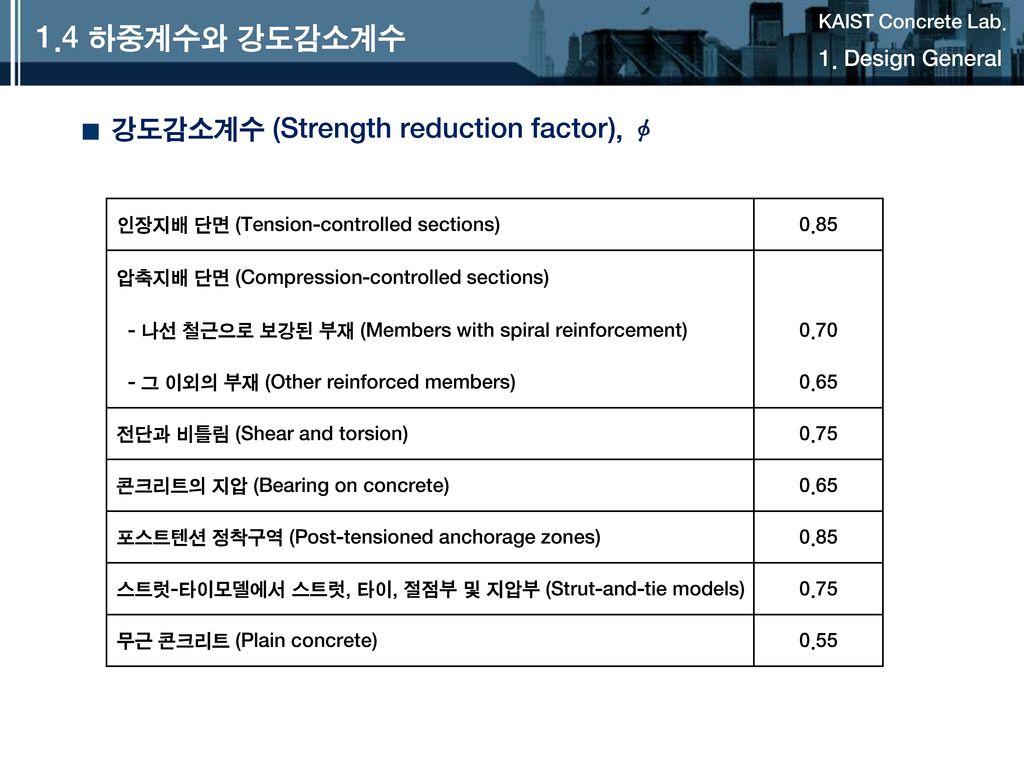 1.4 하중계수와 강도감소계수 강도감소계수 (Strength reduction factor), ф