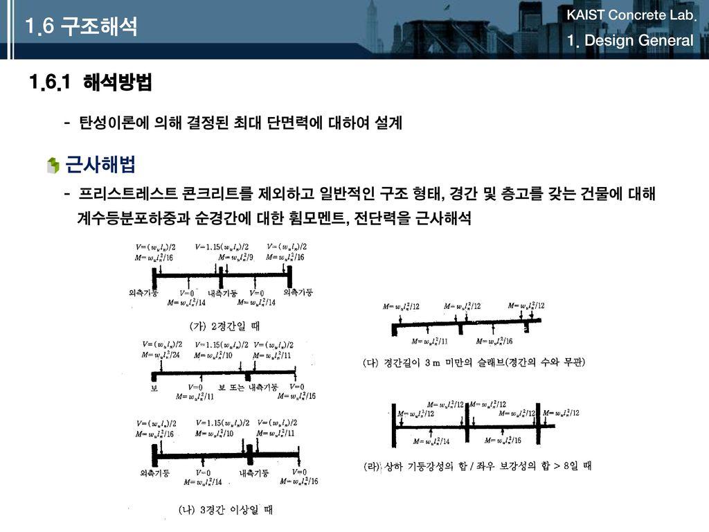 1.6 구조해석 1.6.1 해석방법 근사해법 1. Design General
