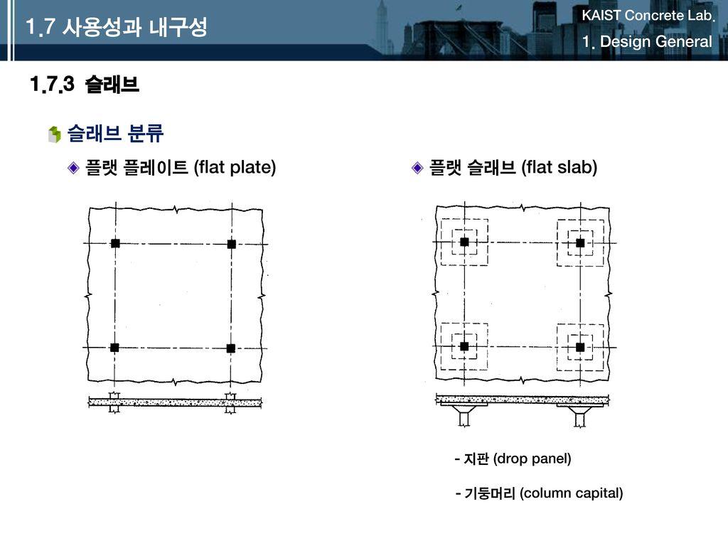 1.7 사용성과 내구성 1.7.3 슬래브 슬래브 분류 플랫 플레이트 (flat plate) 플랫 슬래브 (flat slab)