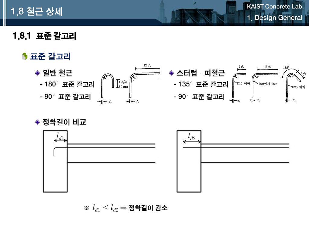 1.8 철근 상세 1.8.1 표준 갈고리 표준 갈고리 일반 철근 스터럽ㆍ띠철근 정착길이 비교 1. Design General