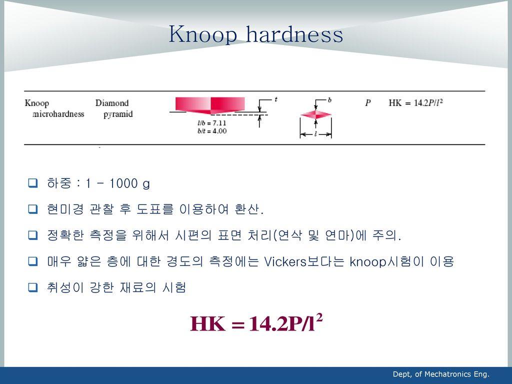 Knoop hardness 하중 : 1 - 1000 g 현미경 관찰 후 도표를 이용하여 환산.