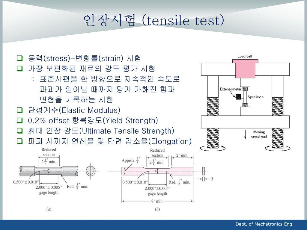 인장시험 (tensile test) 응력(stress)-변형률(strain) 시험 가장 보편화된 재료의 강도 평가 시험
