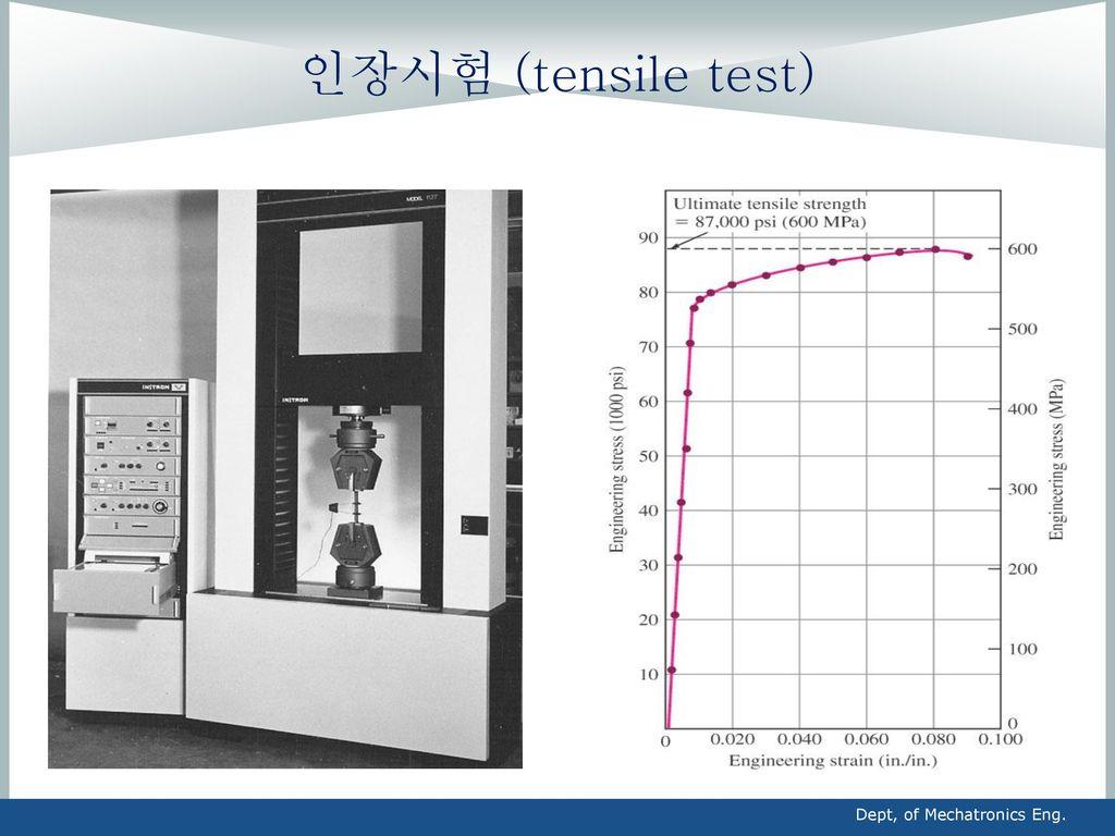 인장시험 (tensile test) Dept, of Mechatronics Eng.