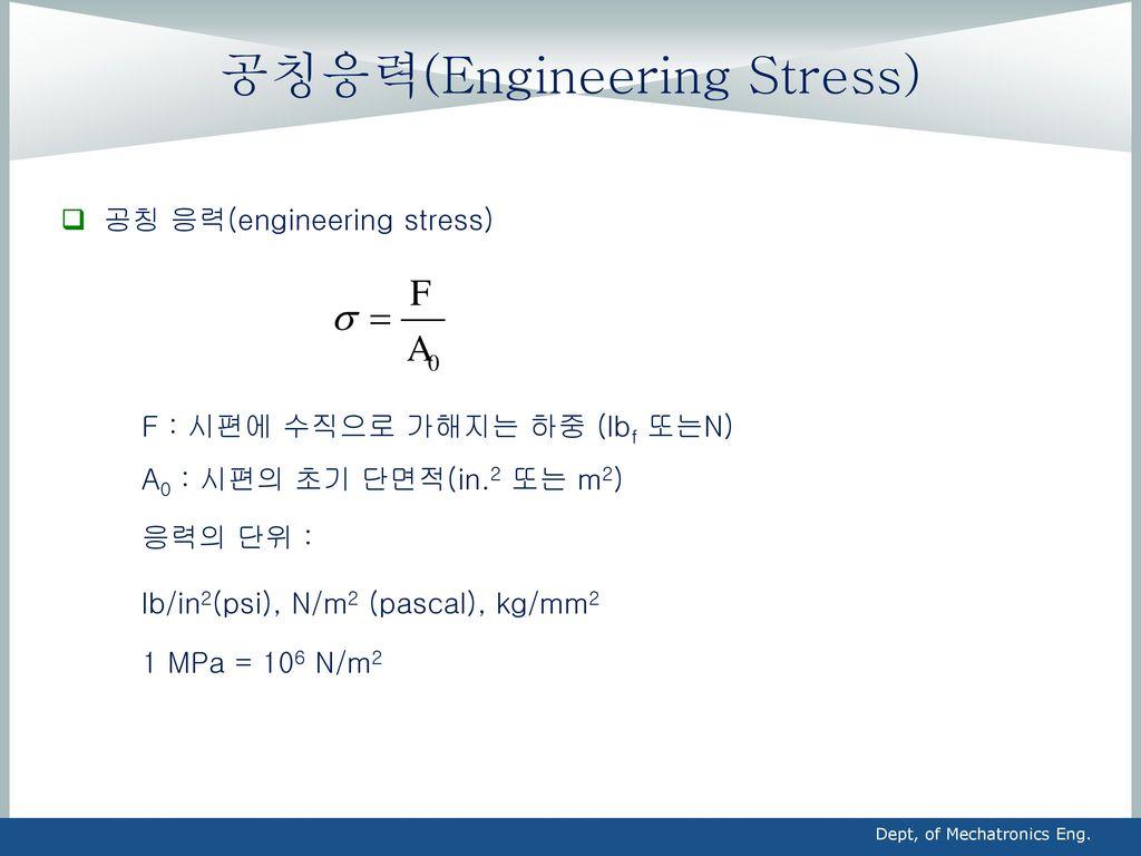 공칭응력(Engineering Stress)