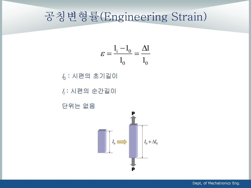 공칭변형률(Engineering Strain)
