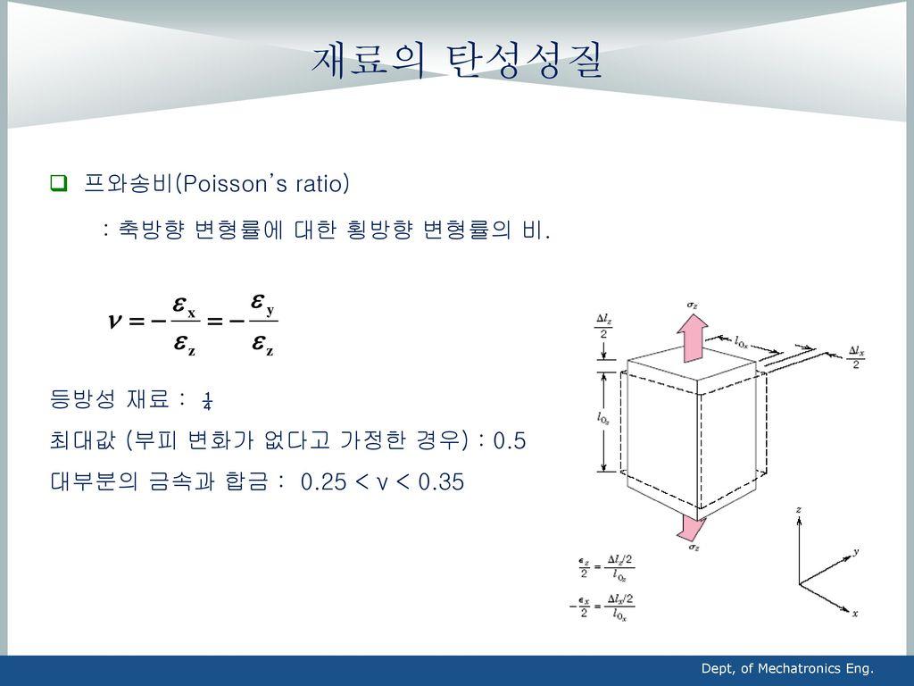 재료의 탄성성질 프와송비(Poisson's ratio) : 축방향 변형률에 대한 횡방향 변형률의 비.
